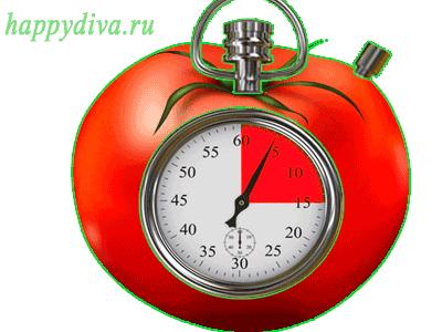Управление временем: метод помидора (pomodoro)