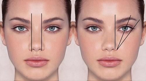Правильная форма бровей по типу лица. Как подобрать?
