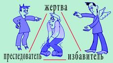 Теория треугольника Карпмана